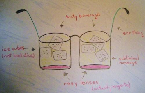prescription drinking glasses
